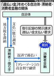 Kabarai_kannkeizu_3