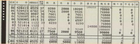 Takefuji_rireki_s52_3