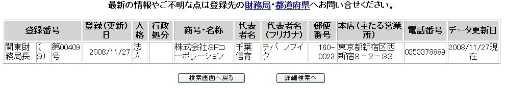 20081128