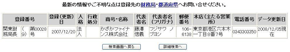 20081205