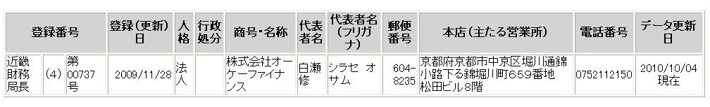 20101004